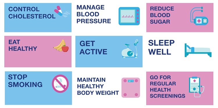 Nine ways to reduce the risk of stroke (Picture: S3 Stroke Support Station)